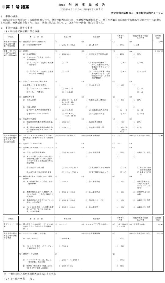 2015事業報告